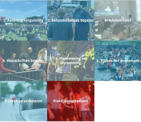 ESI hielp het CCV bij de actualisering van de keuzewijzer evenementenveiligheid