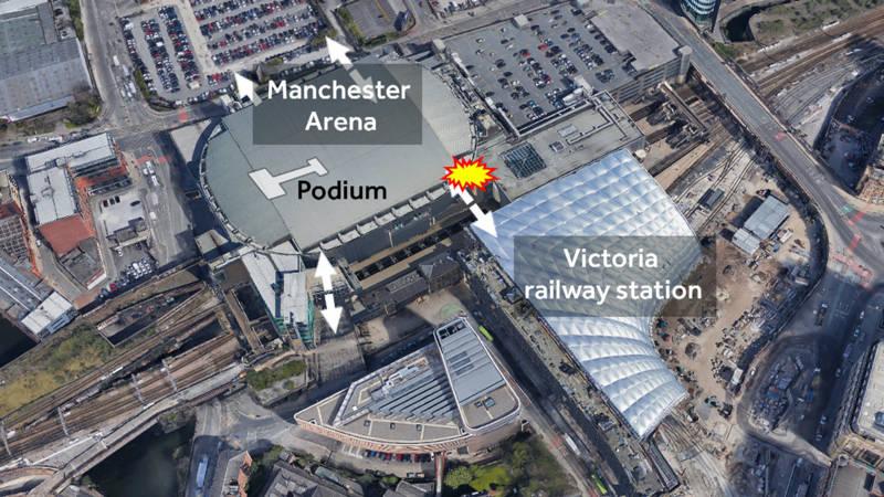 Aanslag concert Manchester: vragen vanuit de media