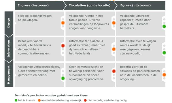 NBTC Kennistegels: (Corona)maatregelen in de publieke ruimte
